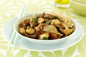 Pork with Mushrooms and Chilli